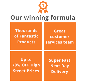 Our winning formula
